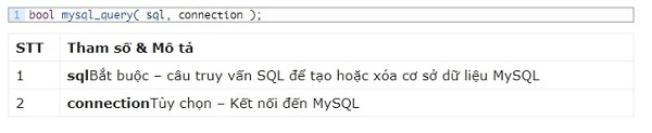 tao database mysql