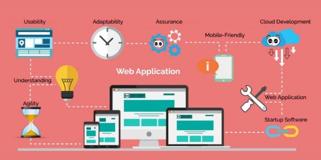 phân biệt web app và website