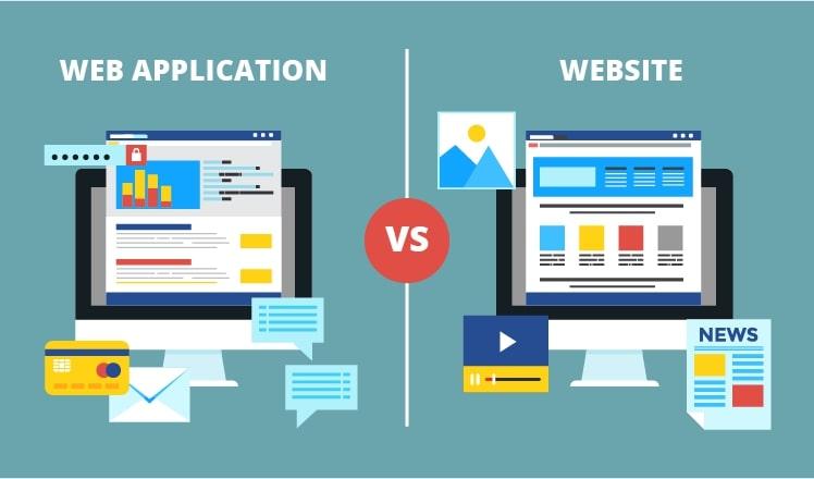 khác nhau giữa website và webapplication